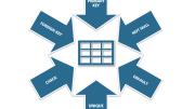 SQL Table Constraints