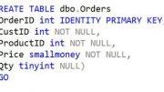 Create Table Code