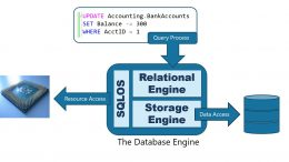 The Database Engine