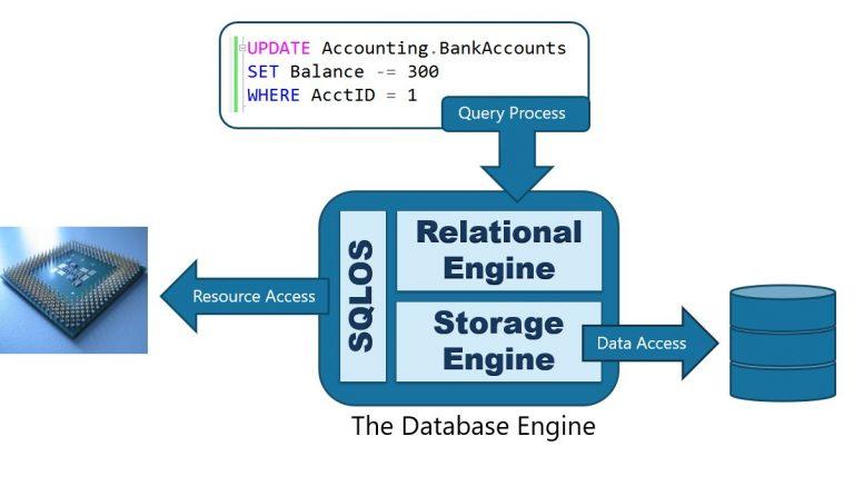 The Database Engine