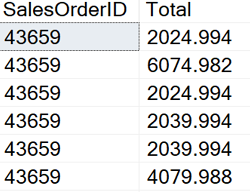 SQL Results from Sales.SalesOrderDetail group by having statements