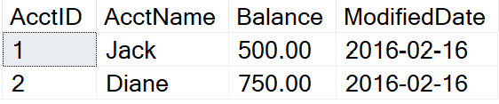 Accounting balance for Jack and Diane