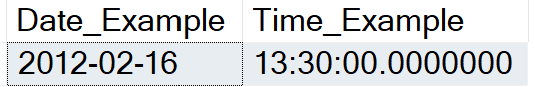 Date AND Time data type